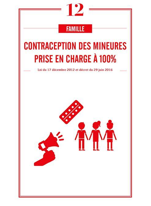 CONTRACEPTION DES MINEURES PRISE EN CHARGE A 100%