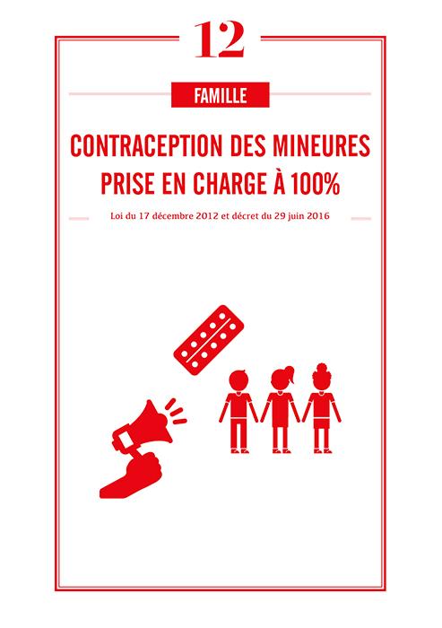 Contraception des mineures prise en charge à 100%