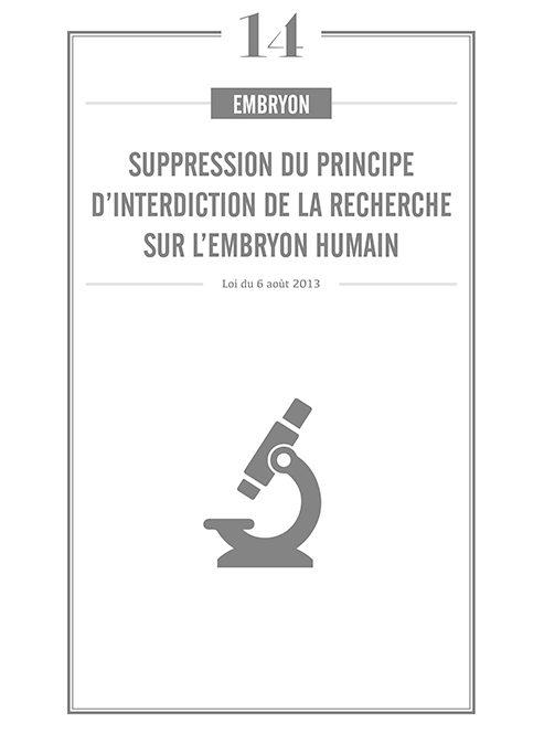 SUPPRESSION DU PRINCIPE D'INTERDICTION DE LA RECHERCHE SUR L'EMBRYON HUMAIN