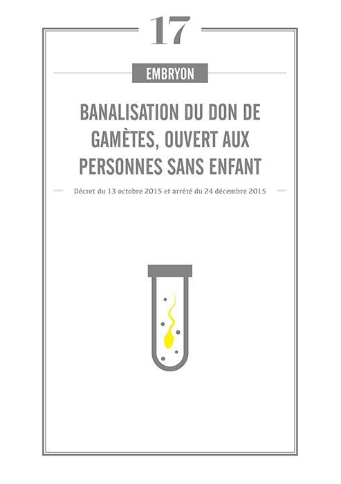 Banalisation du don de gamètes, ouvert aux personnes sans enfant
