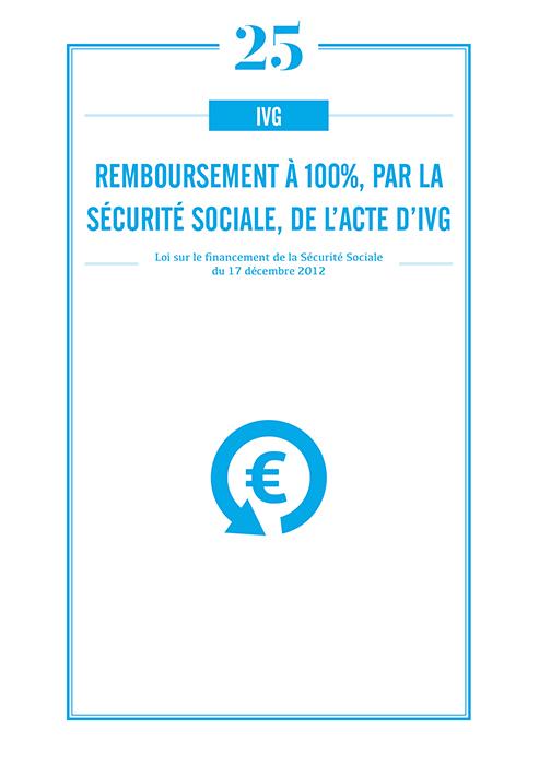 Remboursement à 100%, par la Sécurité sociale, de l'acte d'IVG