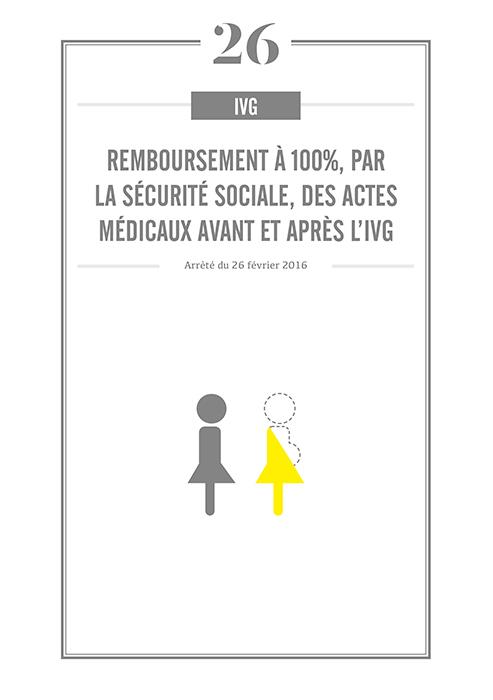 Remboursement à 100%, par la Sécurité sociale, des actes médicaux avant et après l'IVG
