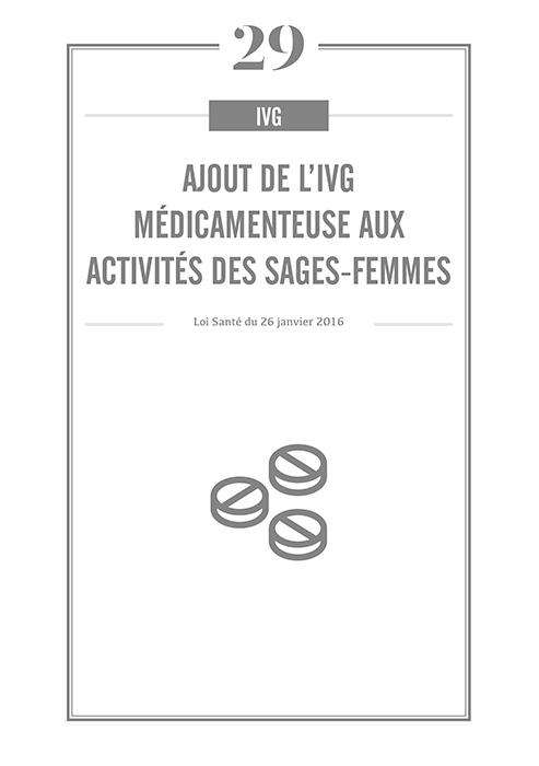 IVG médicamenteuse ajoutée aux activités des sages-femmes