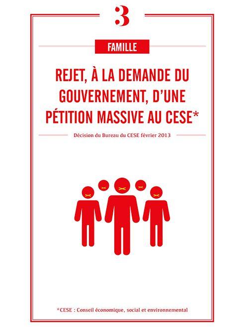 REJET, A LA DEMANDE DU GOUVERNEMENT, D'UNE PETITION MASSIVE AU CESE*
