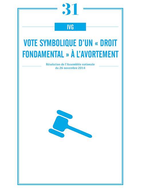 VOTE SYMBOLIQUE D'UN « DROIT FONDAMENTAL » A L'AVORTEMENT