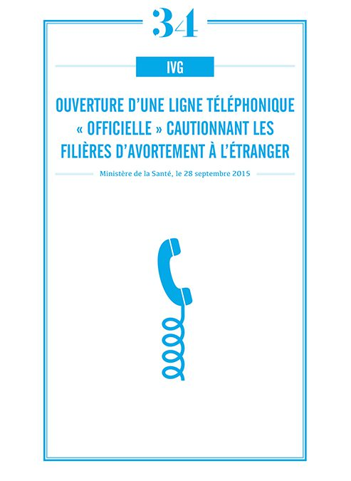 OUVERTURE D'UNE LIGNE TELEPHONIQUE « OFFICIELLE » CAUTIONNANT LES FILIERES D'AVORTEMENT A L'ETRANGER