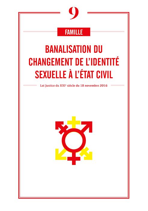 Changement de l'identité sexuelle à l'état civil