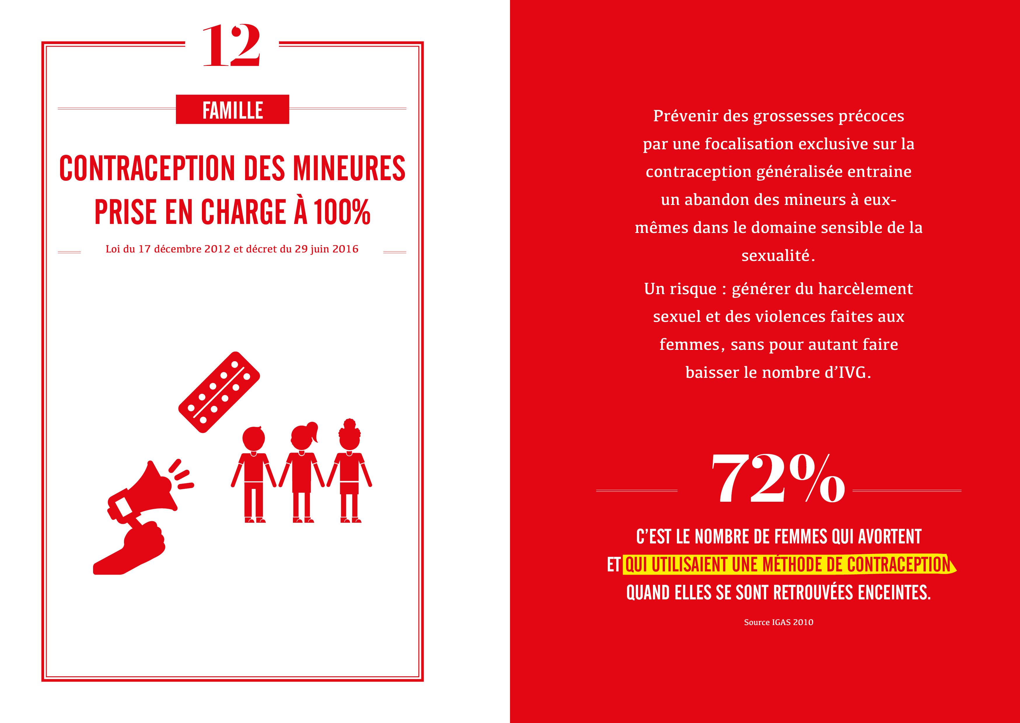 Contraception Des Mineures Prise En Charge A 100